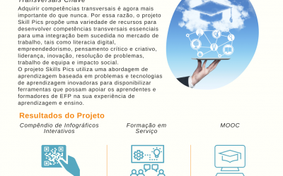 Projeto Skill-Pics: Newsletter